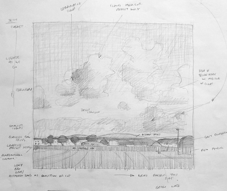 duntonknoll sketch